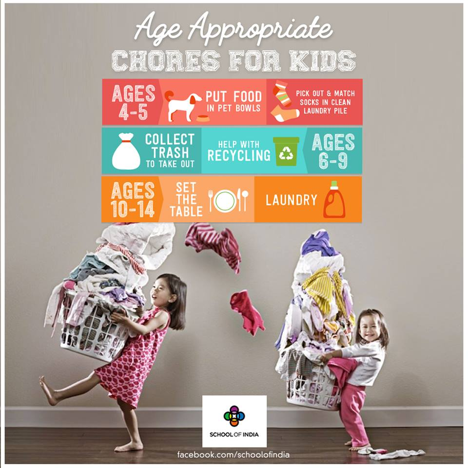 age-appropriate